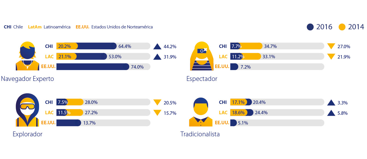 chile-consumer-profile-2-1280x554